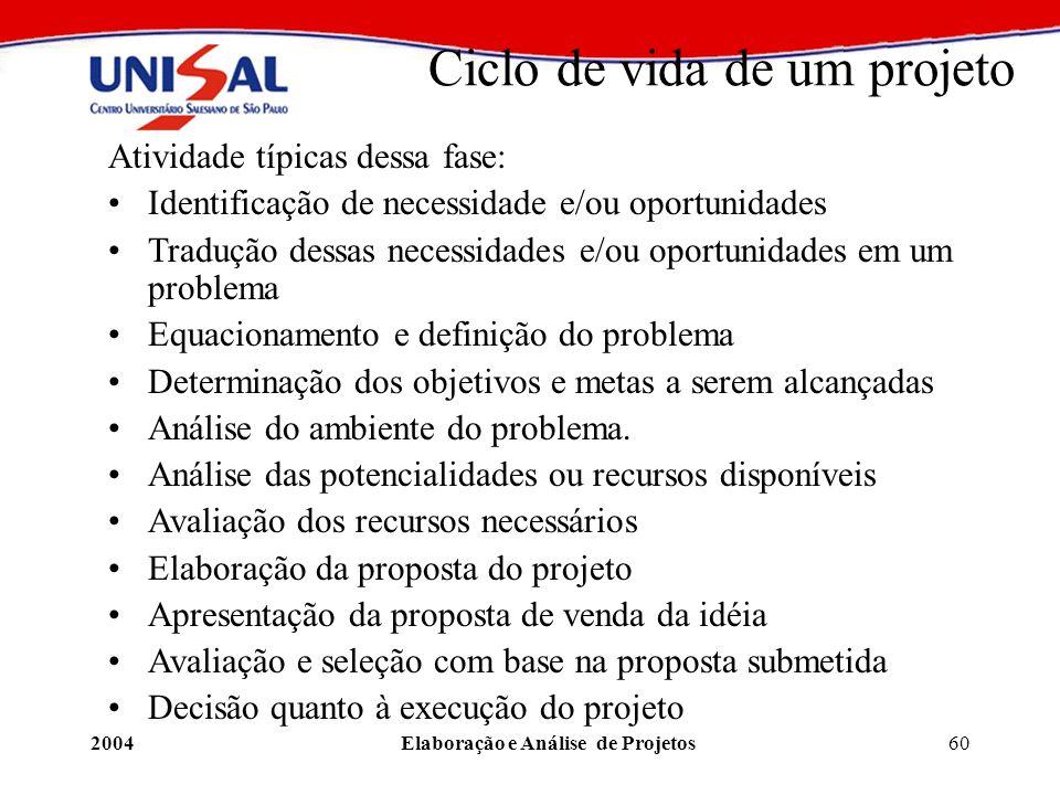 2004Elaboração e Análise de Projetos60 Ciclo de vida de um projeto Atividade típicas dessa fase: Identificação de necessidade e/ou oportunidades Tradu