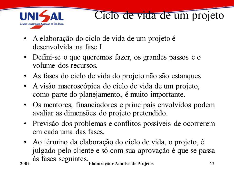2004Elaboração e Análise de Projetos65 Ciclo de vida de um projeto A elaboração do ciclo de vida de um projeto é desenvolvida na fase I. Defini-se o q
