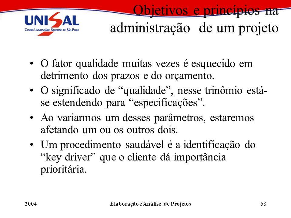 2004Elaboração e Análise de Projetos68 Objetivos e princípios na administração de um projeto O fator qualidade muitas vezes é esquecido em detrimento