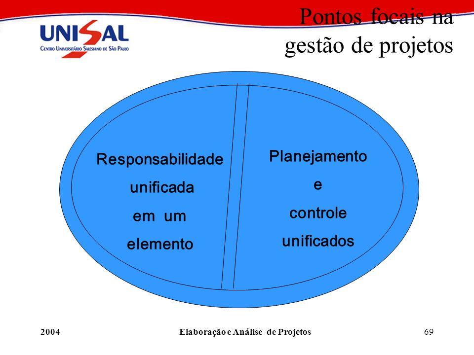 2004Elaboração e Análise de Projetos69 Pontos focais na gestão de projetos Responsabilidade unificada em um elemento Planejamento e controle unificado