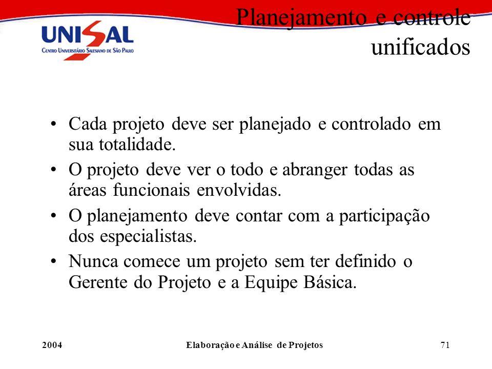 2004Elaboração e Análise de Projetos71 Planejamento e controle unificados Cada projeto deve ser planejado e controlado em sua totalidade. O projeto de