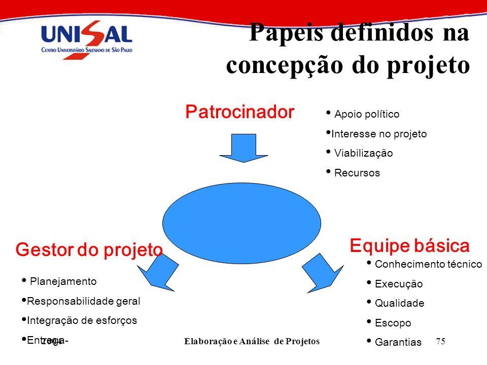 2004Elaboração e Análise de Projetos75 Papeis definidos na concepção do projeto Patrocinador Gestor do projeto Equipe básica Apoio político Interesse