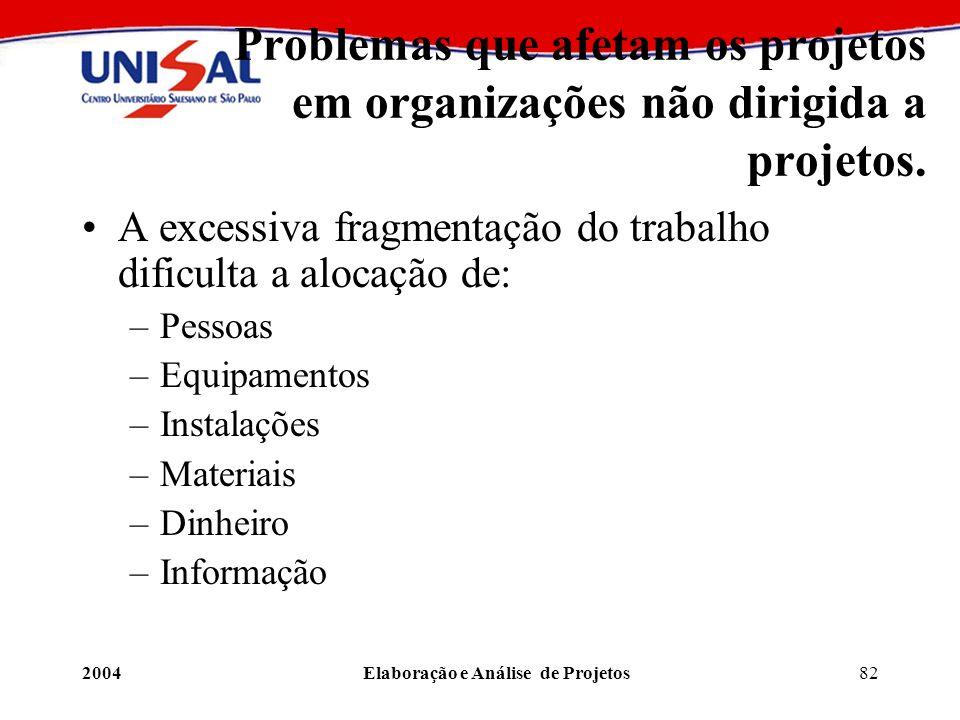 2004Elaboração e Análise de Projetos82 Problemas que afetam os projetos em organizações não dirigida a projetos. A excessiva fragmentação do trabalho