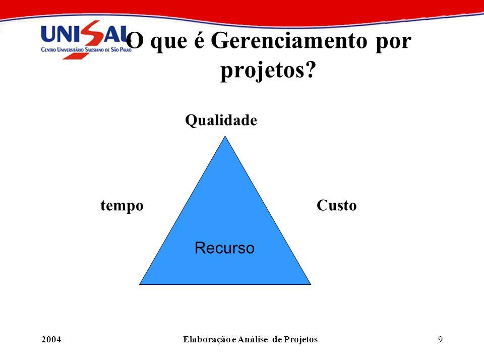 2004Elaboração e Análise de Projetos9 O que é Gerenciamento por projetos? Qualidade tempo Custo Recurso