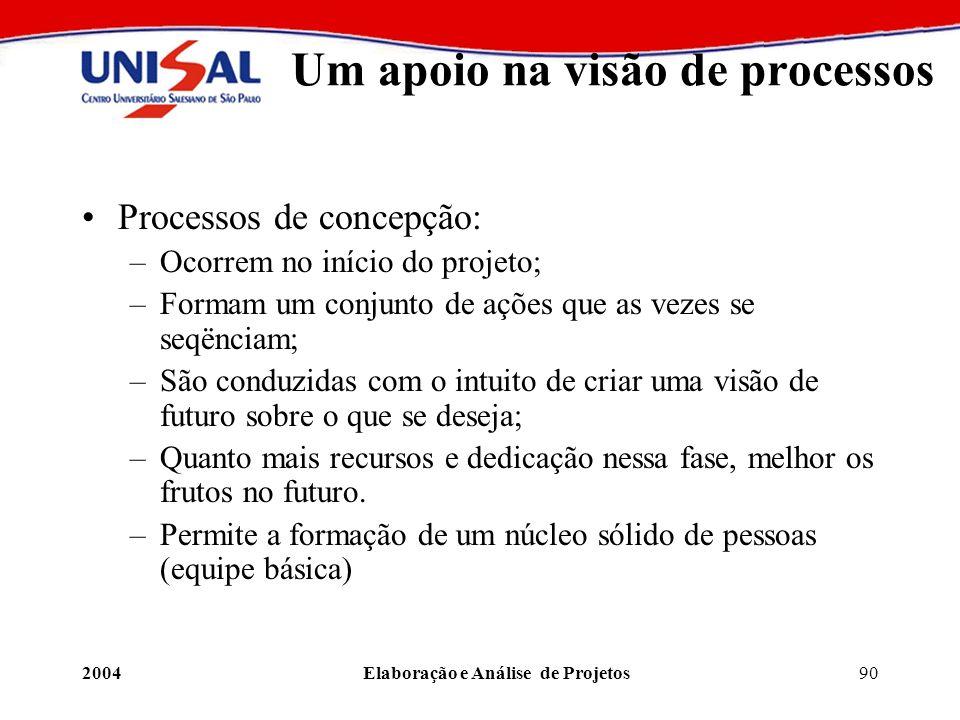 2004Elaboração e Análise de Projetos90 Um apoio na visão de processos Processos de concepção: –Ocorrem no início do projeto; –Formam um conjunto de aç