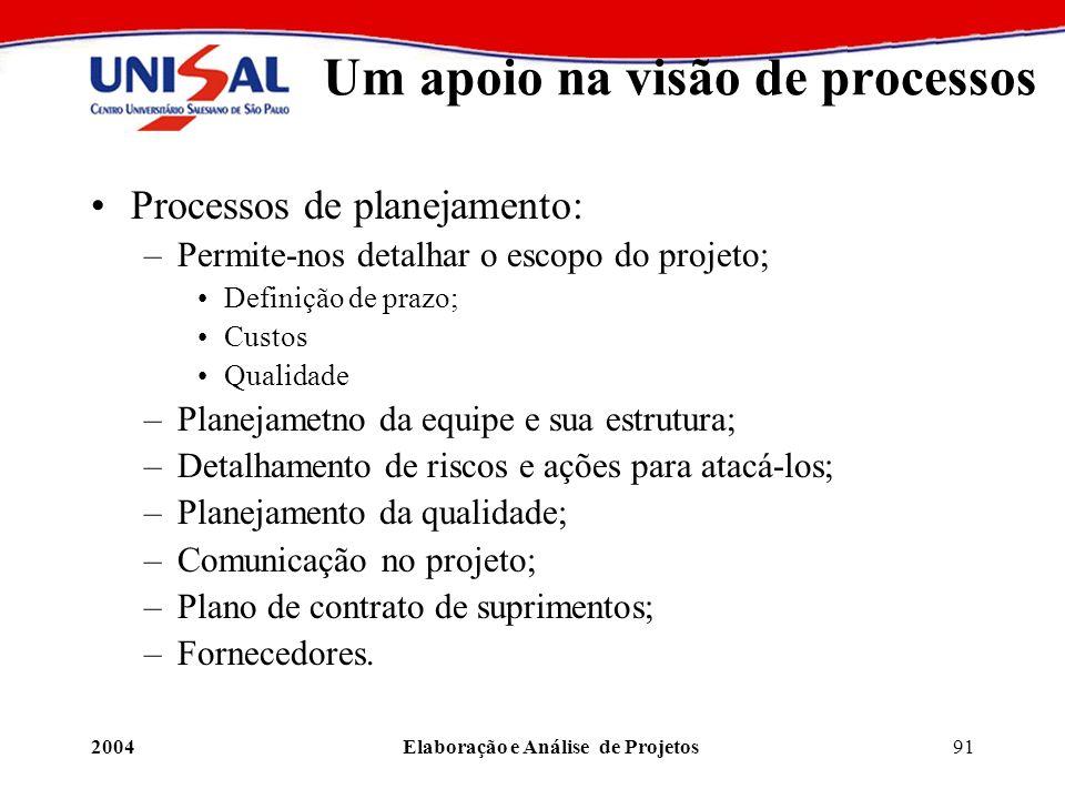 2004Elaboração e Análise de Projetos91 Um apoio na visão de processos Processos de planejamento: –Permite-nos detalhar o escopo do projeto; Definição