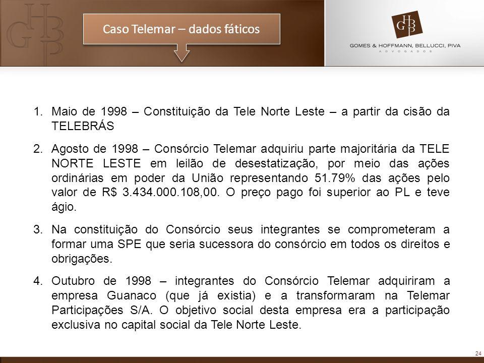 24 Caso Telemar – dados fáticos 1.Maio de 1998 – Constituição da Tele Norte Leste – a partir da cisão da TELEBRÁS 2.Agosto de 1998 – Consórcio Telemar adquiriu parte majoritária da TELE NORTE LESTE em leilão de desestatização, por meio das ações ordinárias em poder da União representando 51.79% das ações pelo valor de R$ 3.434.000.108,00.