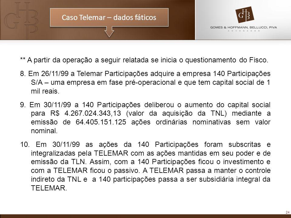 24 Caso Telemar – dados fáticos ** A partir da operação a seguir relatada se inicia o questionamento do Fisco. 8. Em 26/11/99 a Telemar Participações
