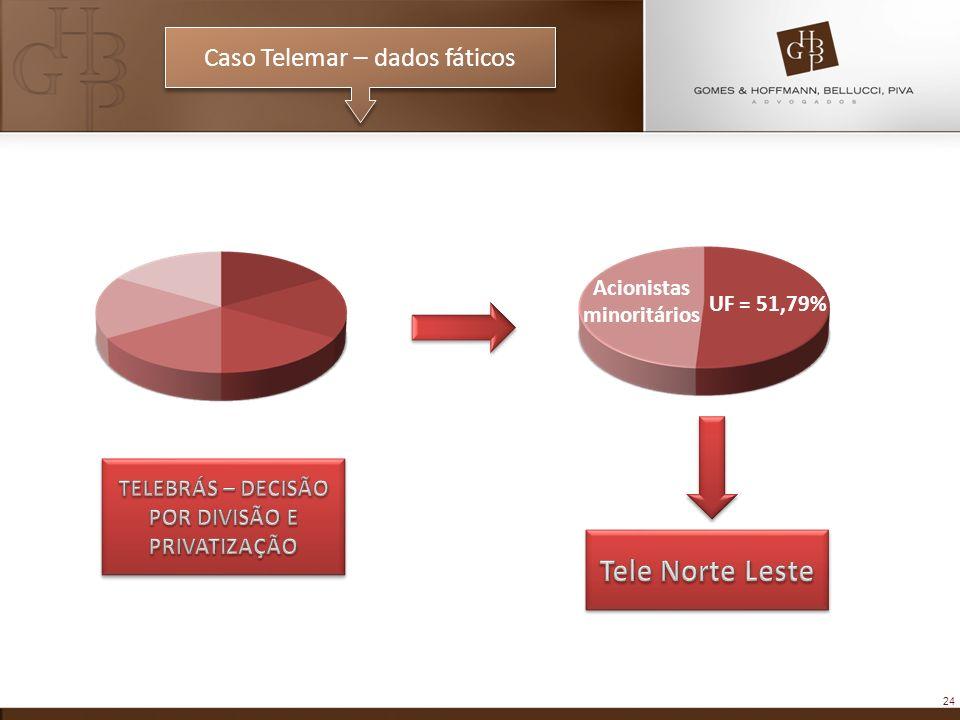 24 Caso Telemar – dados fáticos UF = 51,79% Acionistas minoritários