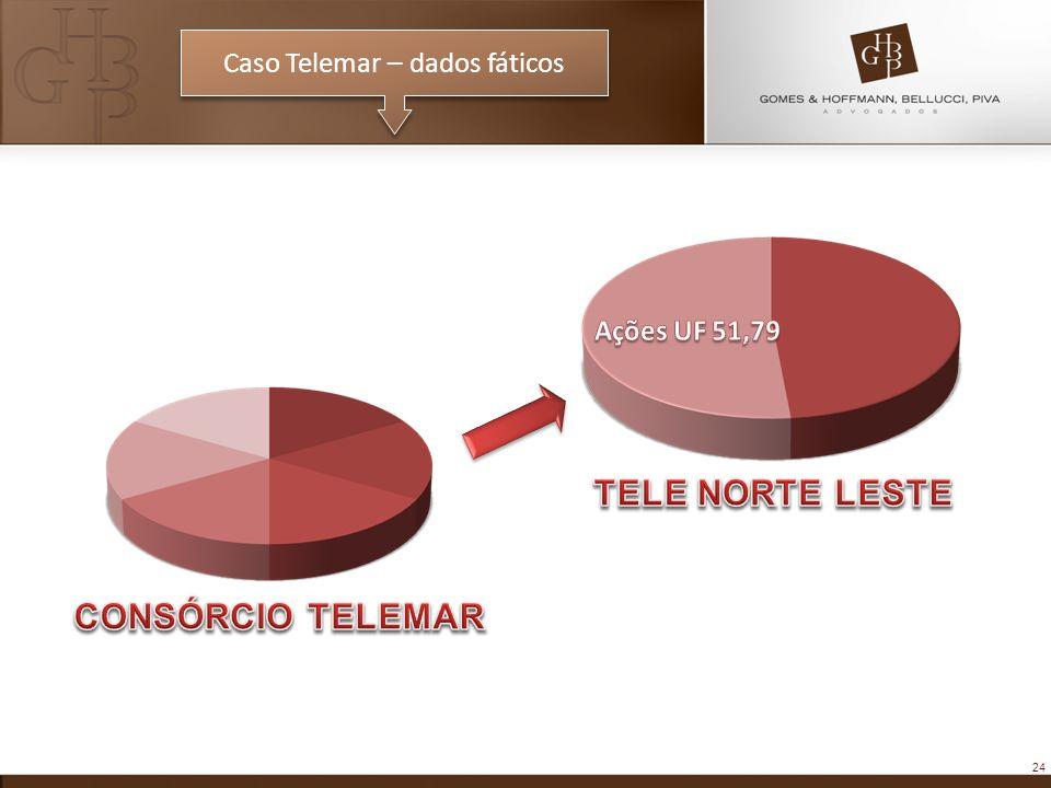 24 Caso Telemar – dados fáticos