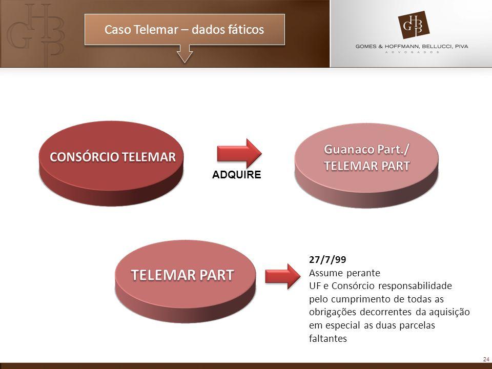 24 Caso Telemar – dados fáticos ADQUIRE 27/7/99 Assume perante UF e Consórcio responsabilidade pelo cumprimento de todas as obrigações decorrentes da aquisição em especial as duas parcelas faltantes