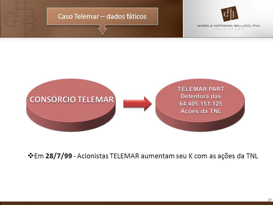 24 Caso Telemar – dados fáticos Em 28/7/99 - Acionistas TELEMAR aumentam seu K com as ações da TNL