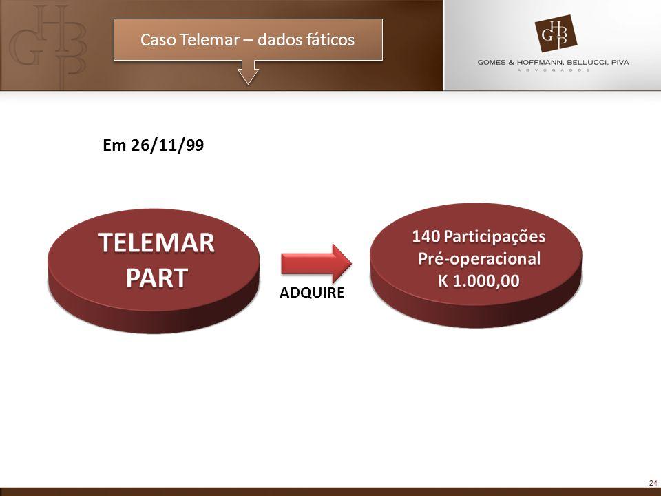 24 Caso Telemar – dados fáticos ADQUIRE Em 26/11/99