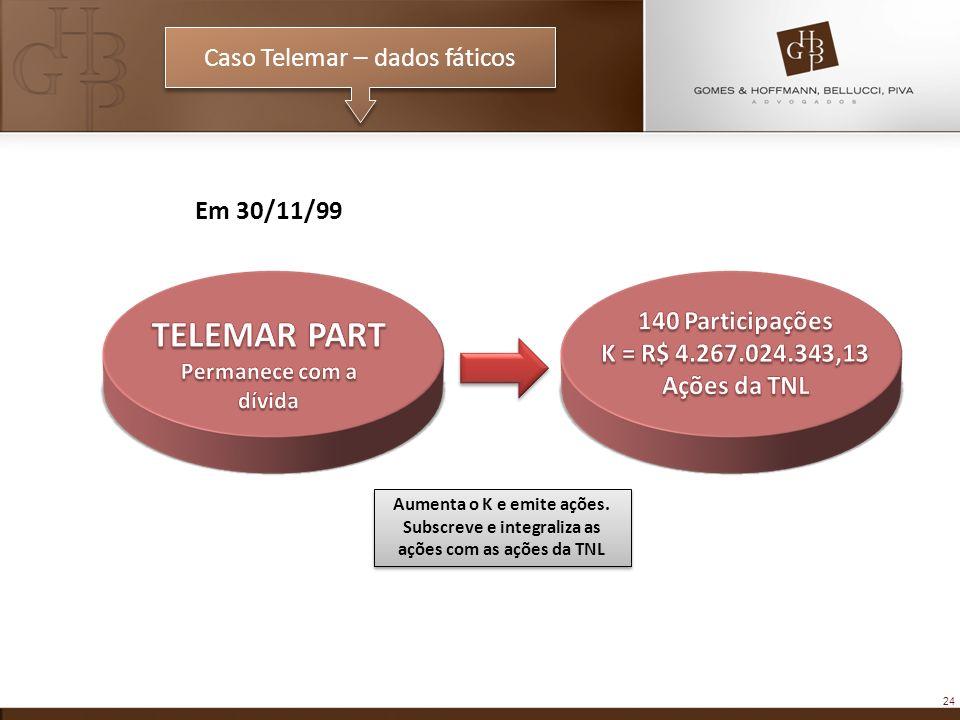 24 Caso Telemar – dados fáticos Aumenta o K e emite ações. Subscreve e integraliza as ações com as ações da TNL Aumenta o K e emite ações. Subscreve e