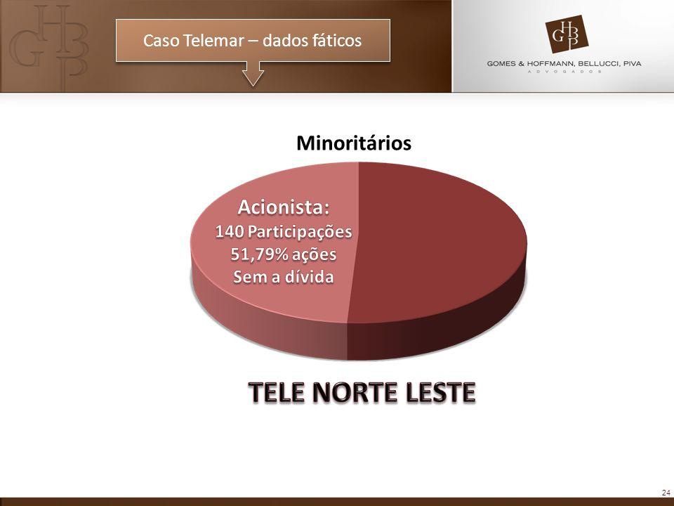 24 Caso Telemar – dados fáticos Minoritários