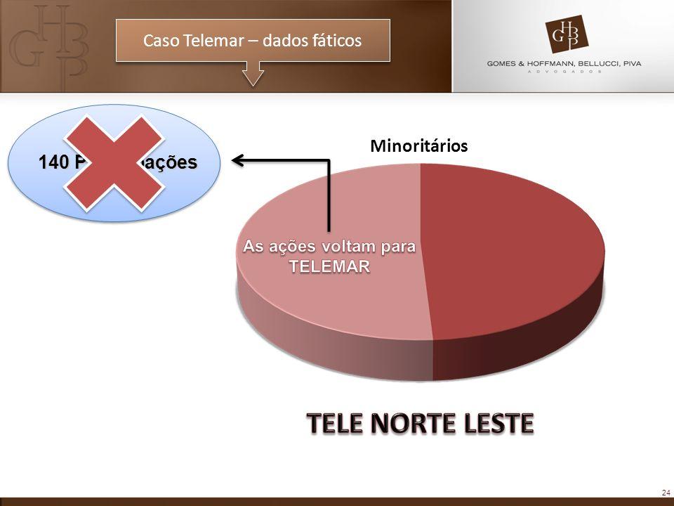 140 Participações 24 Caso Telemar – dados fáticos Minoritários
