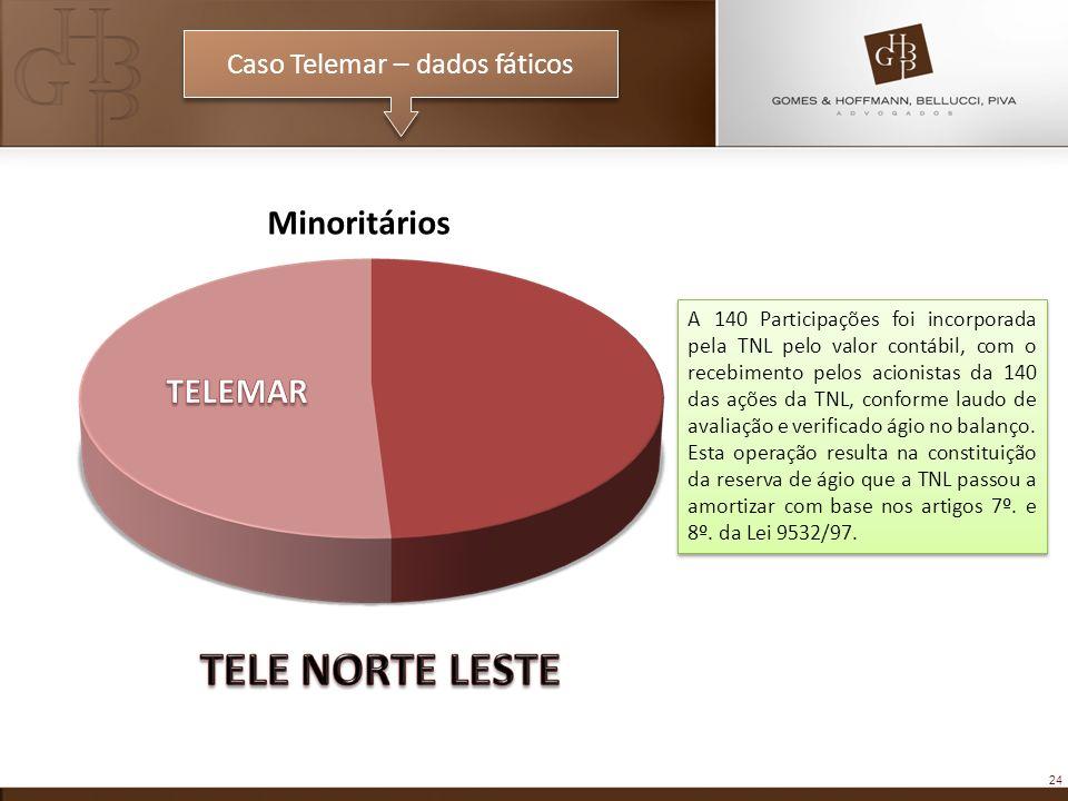 24 Caso Telemar – dados fáticos Minoritários A 140 Participações foi incorporada pela TNL pelo valor contábil, com o recebimento pelos acionistas da 140 das ações da TNL, conforme laudo de avaliação e verificado ágio no balanço.