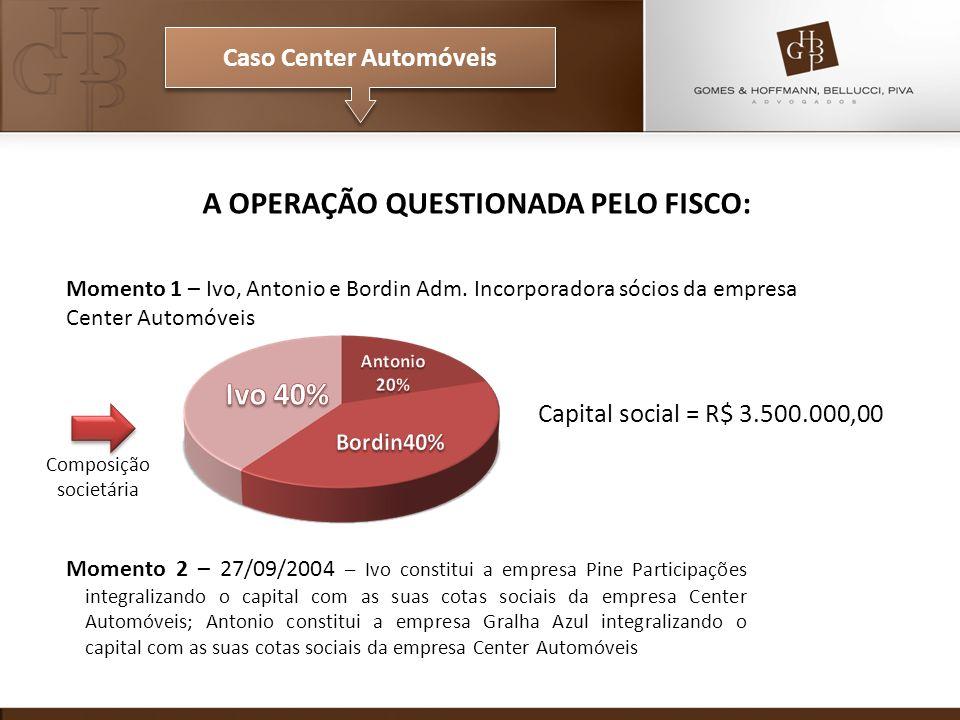 Caso Center Automóveis A OPERAÇÃO QUESTIONADA PELO FISCO: Momento 1 – Ivo, Antonio e Bordin Adm. Incorporadora sócios da empresa Center Automóveis Cap