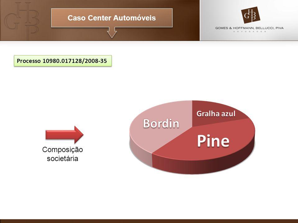 Caso Center Automóveis Processo 10980.017128/2008-35 Composição societária