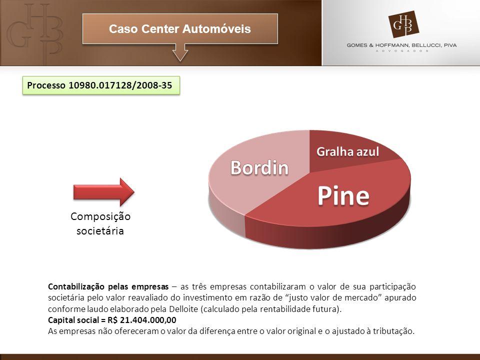 Caso Center Automóveis Contabilização pelas empresas – as três empresas contabilizaram o valor de sua participação societária pelo valor reavaliado do
