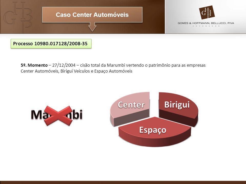 Caso Center Automóveis Processo 10980.017128/2008-35 5º. Momento – 27/12/2004 – cisão total da Marumbi vertendo o patrimônio para as empresas Center A