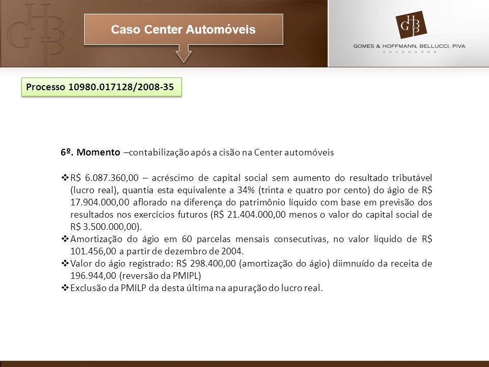 Caso Center Automóveis Processo 10980.017128/2008-35 6º. Momento – contabilização após a cisão na Center automóveis R$ 6.087.360,00 – acréscimo de cap