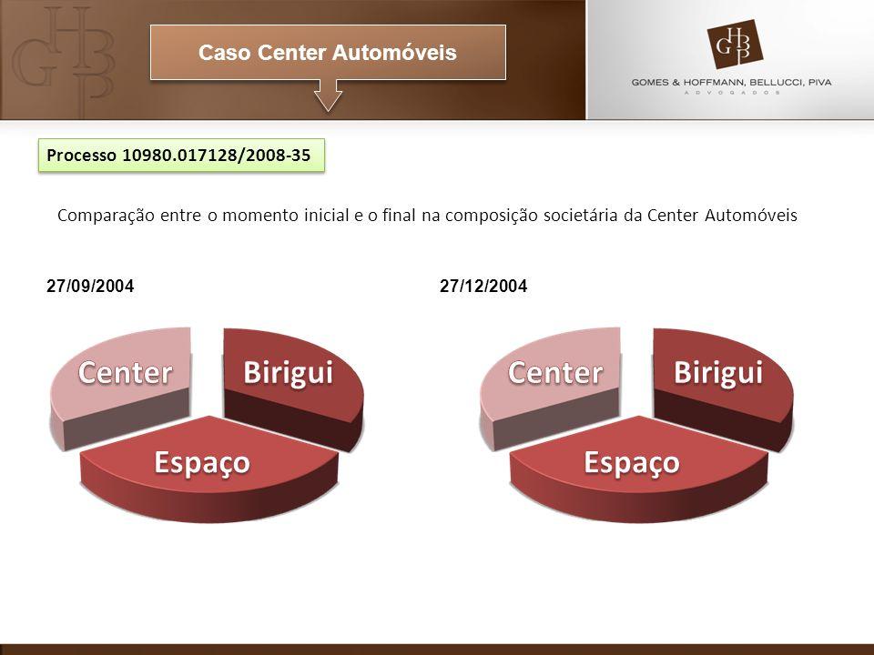 Caso Center Automóveis 27/09/200427/12/2004 Processo 10980.017128/2008-35 Comparação entre o momento inicial e o final na composição societária da Cen