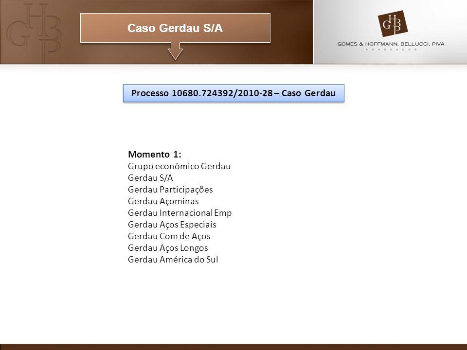 Caso Gerdau S/A Processo 10680.724392/2010-28 – Caso Gerdau Momento 1: Grupo econômico Gerdau Gerdau S/A Gerdau Participações Gerdau Açominas Gerdau Internacional Emp Gerdau Aços Especiais Gerdau Com de Aços Gerdau Aços Longos Gerdau América do Sul