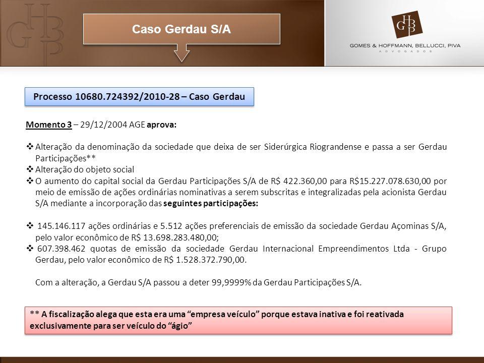 Caso Gerdau S/A Momento 3 – 29/12/2004 AGE aprova: Alteração da denominação da sociedade que deixa de ser Siderúrgica Riograndense e passa a ser Gerda
