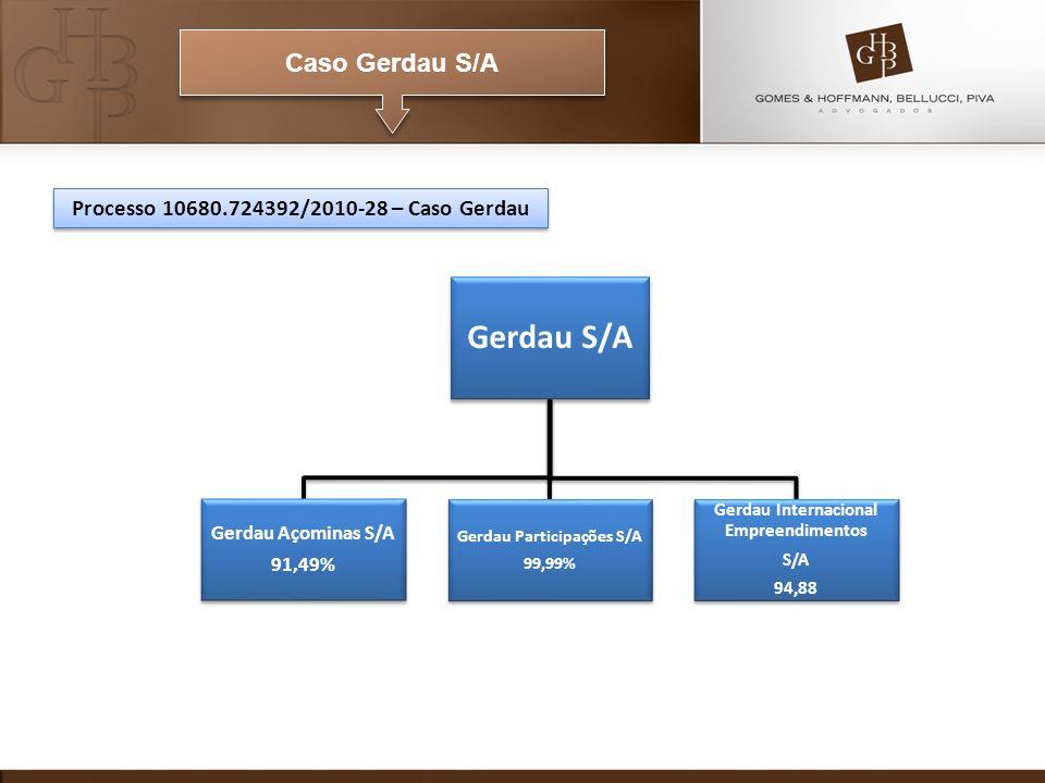 Caso Gerdau S/A Gerdau S/A Gerdau Açominas S/A 91,49% Gerdau Participações S/A 99,99% Gerdau Internacional Empreendimentos S/A 94,88 Processo 10680.72