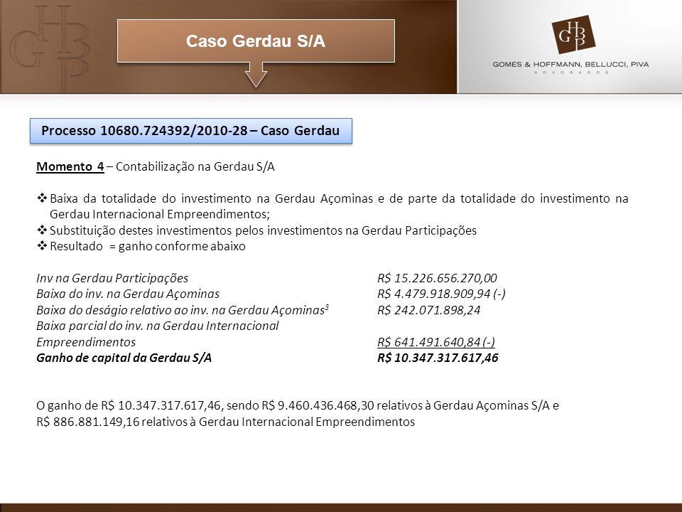 Caso Gerdau S/A Momento 4 – Contabilização na Gerdau S/A Baixa da totalidade do investimento na Gerdau Açominas e de parte da totalidade do investimen
