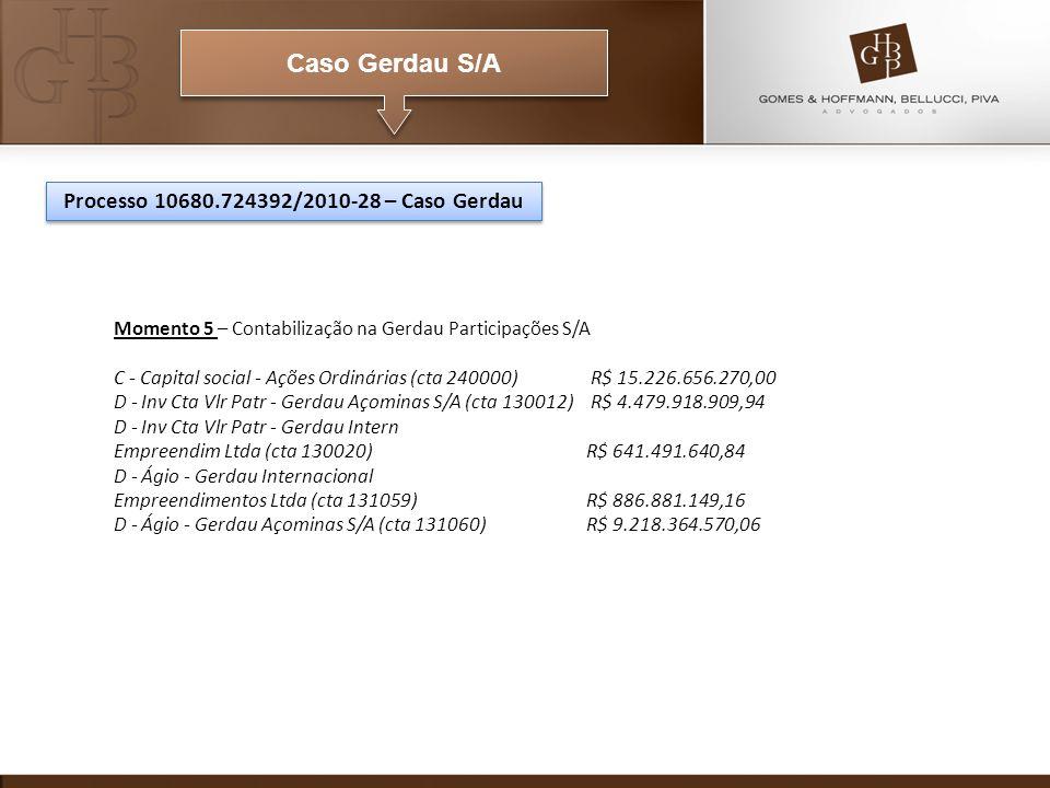 Caso Gerdau S/A Momento 5 – Contabilização na Gerdau Participações S/A C - Capital social - Ações Ordinárias (cta 240000) R$ 15.226.656.270,00 D - Inv Cta Vlr Patr - Gerdau Açominas S/A (cta 130012) R$ 4.479.918.909,94 D - Inv Cta Vlr Patr - Gerdau Intern Empreendim Ltda (cta 130020) R$ 641.491.640,84 D - Ágio - Gerdau Internacional Empreendimentos Ltda (cta 131059) R$ 886.881.149,16 D - Ágio - Gerdau Açominas S/A (cta 131060)R$ 9.218.364.570,06 Processo 10680.724392/2010-28 – Caso Gerdau