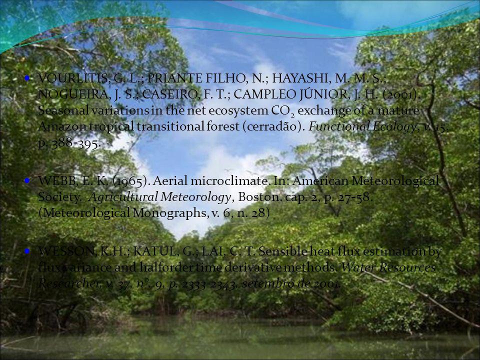 VOURLITIS, G. L.; PRIANTE FILHO, N.; HAYASHI, M. M. S.; NOGUEIRA, J. S.; CASEIRO, F. T.; CAMPLEO JÚNIOR, J. H. (2001). Seasonal variations in the net