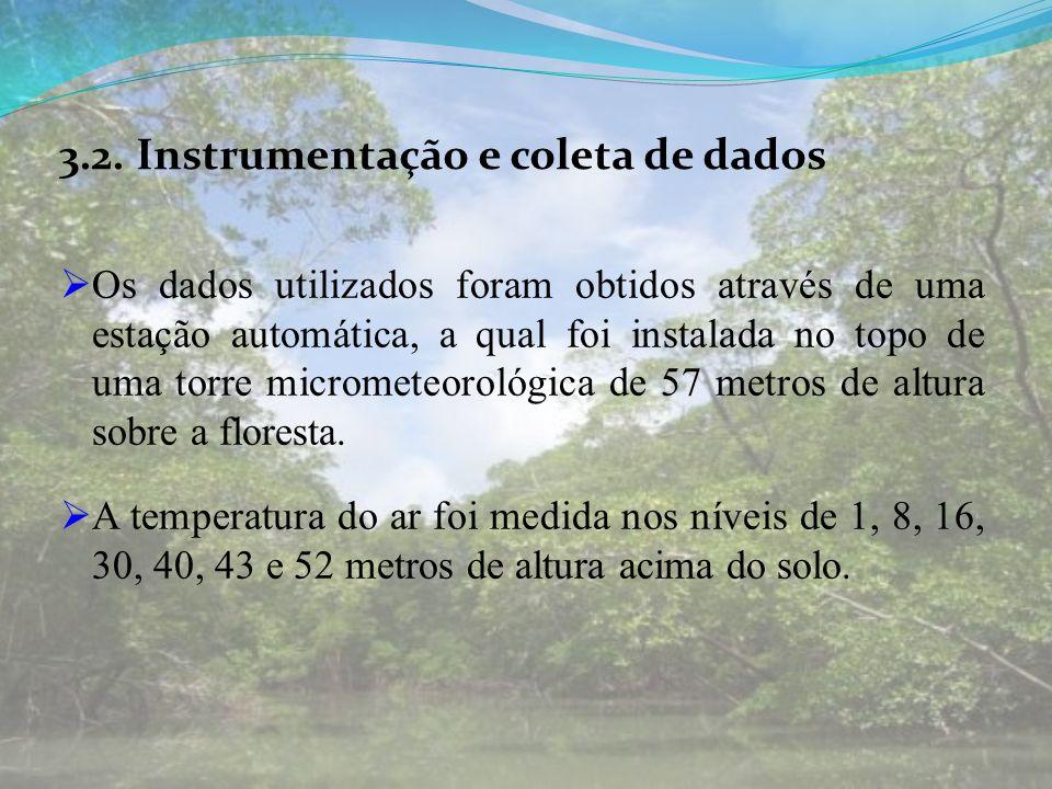 3.2. Instrumentação e coleta de dados Os dados utilizados foram obtidos através de uma estação automática, a qual foi instalada no topo de uma torre m