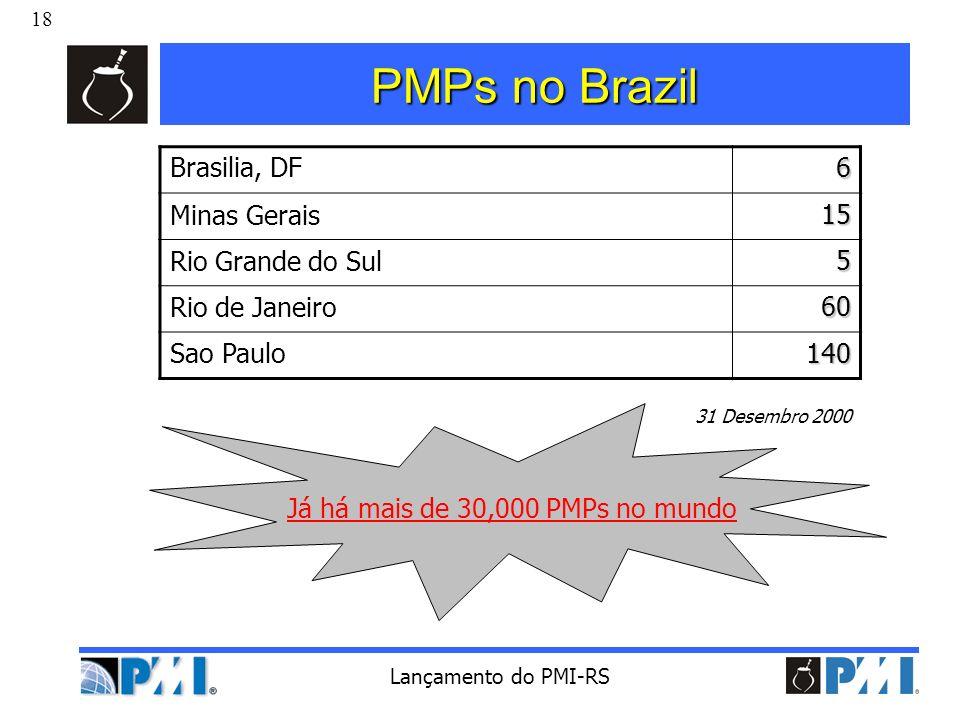18 Lançamento do PMI-RS PMPs no Brazil 31 Desembro 2000 Já há mais de 30,000 PMPs no mundo Brasilia, DF6 Minas Gerais15 Rio Grande do Sul5 Rio de Jane