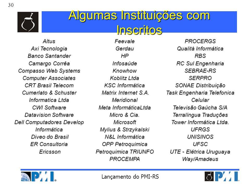 30 Lançamento do PMI-RS Algumas Instituições com Inscritos Altus Axi Tecnologia Banco Santander Camargo Corrêa Compasso Web Systems Computer Associate