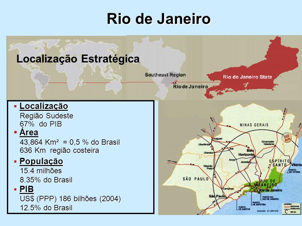 Localização Localização Região Sudeste 67% do PIB Área Área 43,864 Km² = 0,5 % do Brasil 636 Km região costeira População População 15.4 milhões 8.35% do Brasil PIB PIB US$ (PPP) 186 bilhões (2004) 12.5% do Brasil Rio de Janeiro Localização Estratégica