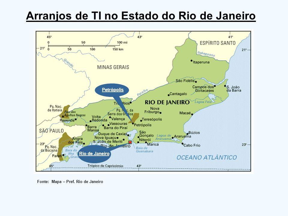 Arranjos de TI no Estado do Rio de Janeiro Fonte: Mapa – Pref.