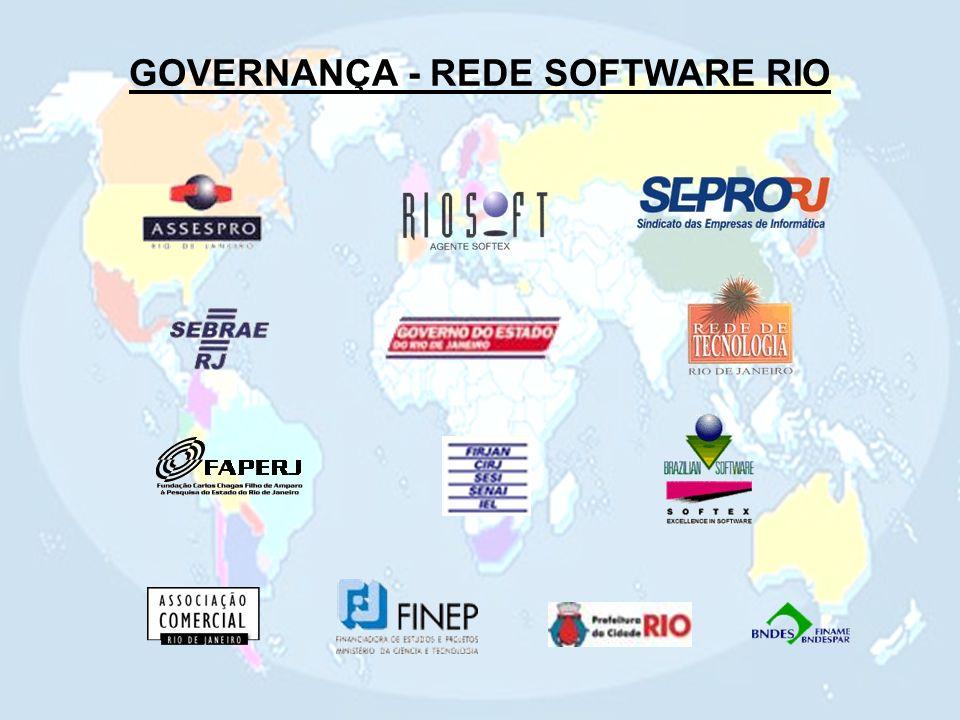 GOVERNANÇA - REDE SOFTWARE RIO