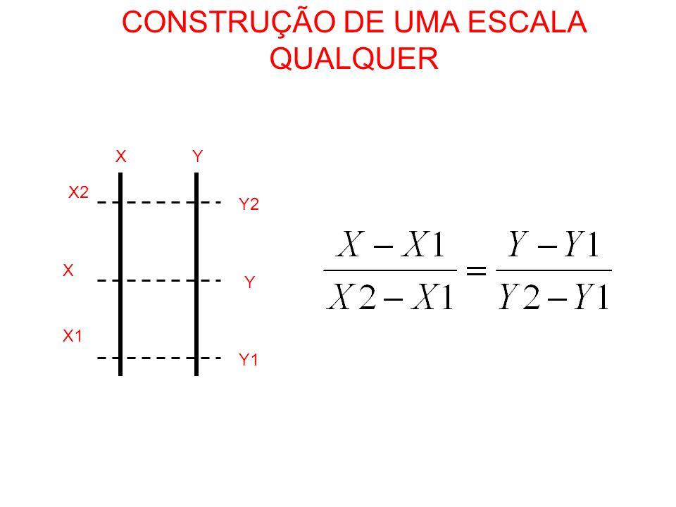 CONSTRUÇÃO DE UMA ESCALA QUALQUER XY X1 X2 X Y1 Y Y2