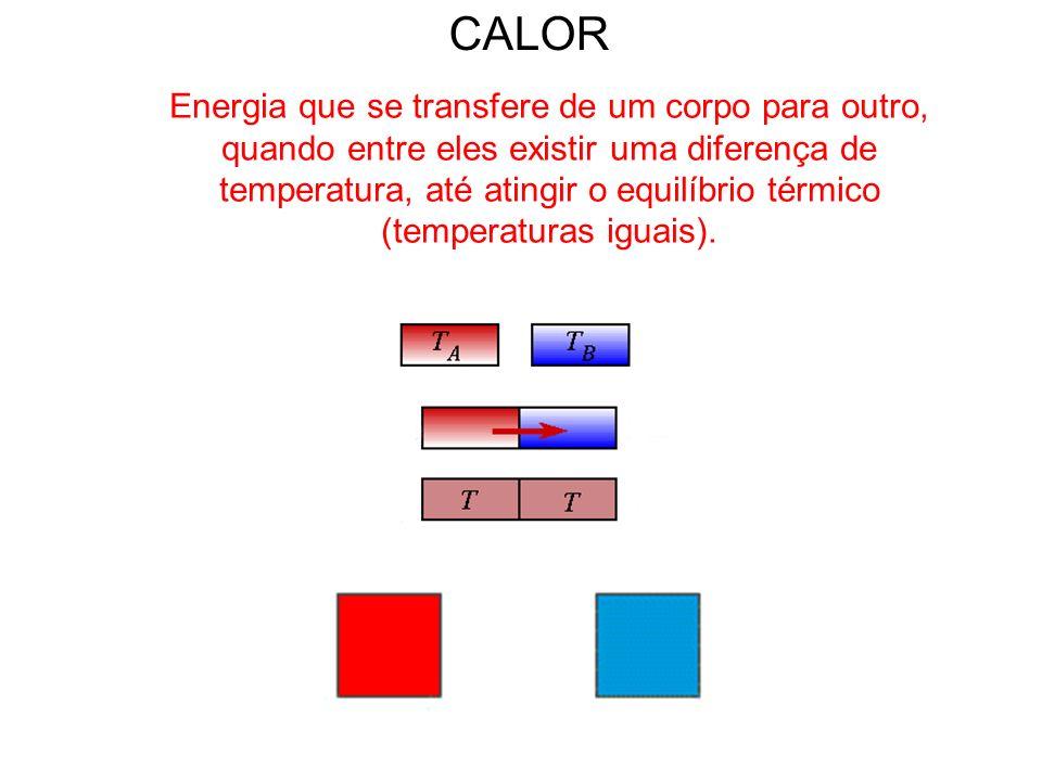 CALOR Energia que se transfere de um corpo para outro, quando entre eles existir uma diferença de temperatura, até atingir o equilíbrio térmico (temperaturas iguais).