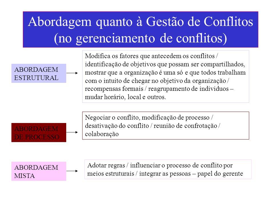 Abordagem quanto à Gestão de Conflitos (no gerenciamento de conflitos) ABORDAGEM ESTRUTURAL Modifica os fatores que antecedem os conflitos / identific