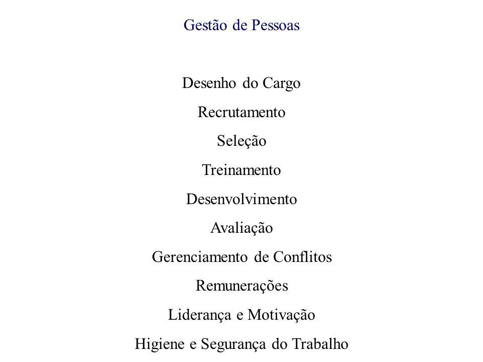 Gestão de Pessoas Desenho do Cargo Recrutamento Seleção Treinamento Desenvolvimento Avaliação Gerenciamento de Conflitos Remunerações Liderança e Moti