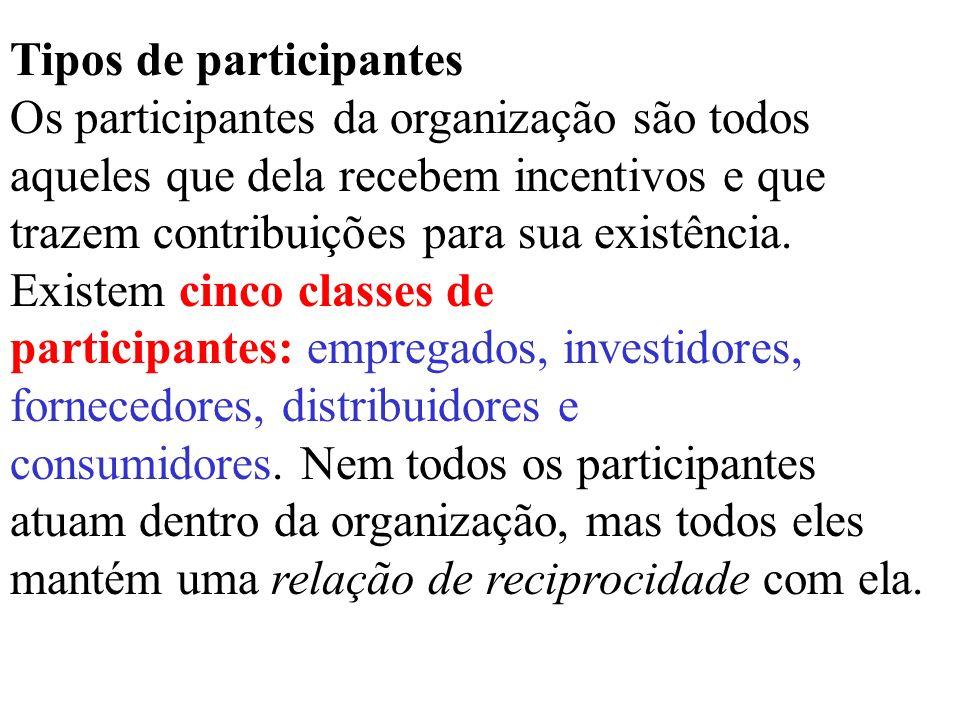 Tipos de participantes Os participantes da organização são todos aqueles que dela recebem incentivos e que trazem contribuições para sua existência. E