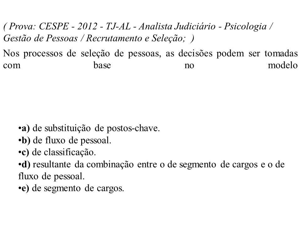 ( Prova: CESPE - 2012 - TJ-AL - Analista Judiciário - Psicologia / Gestão de Pessoas / Recrutamento e Seleção; ) Nos processos de seleção de pessoas,