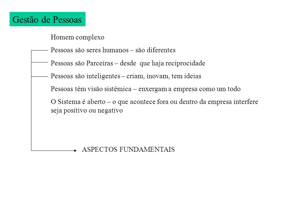 Gestão de Pessoas Homem complexo Pessoas são seres humanos – são diferentes Pessoas são Parceiras – desde que haja reciprocidade Pessoas são inteligen