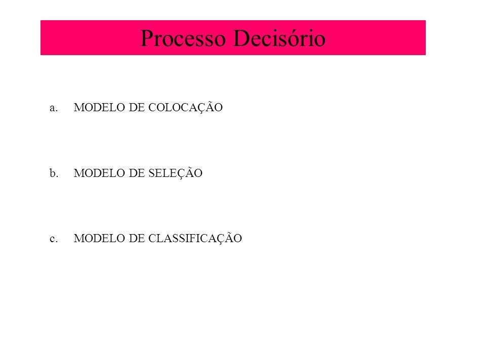 Processo Decisório a.MODELO DE COLOCAÇÃO b.MODELO DE SELEÇÃO c.MODELO DE CLASSIFICAÇÃO