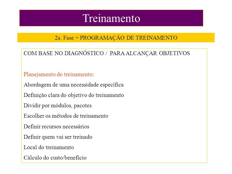 2a. Fase = PROGRAMAÇÃO DE TREINAMENTO Treinamento COM BASE NO DIAGNÓSTICO / PARA ALCANÇAR OBJETIVOS Planejamento do treinamento: Abordagem de uma nece