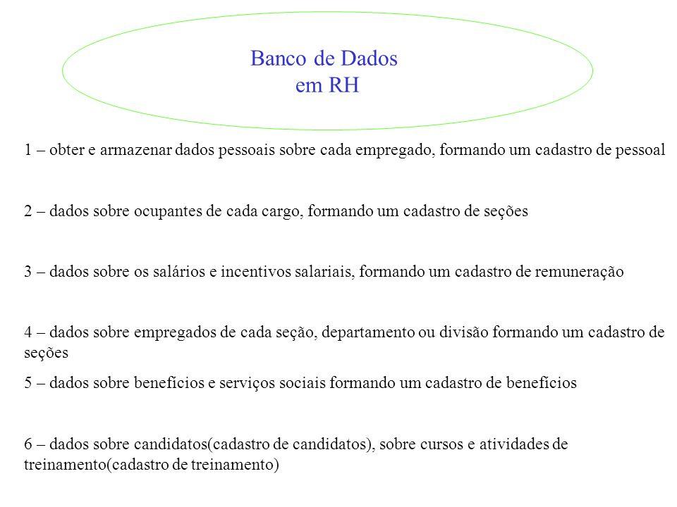 Banco de Dados em RH 1 – obter e armazenar dados pessoais sobre cada empregado, formando um cadastro de pessoal 2 – dados sobre ocupantes de cada carg