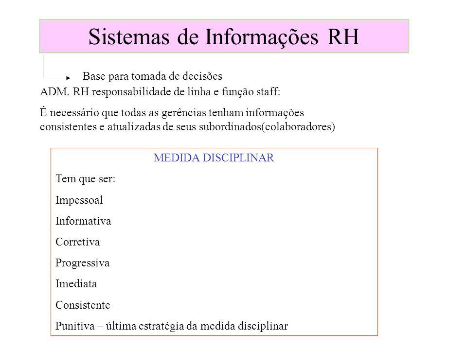 Sistemas de Informações RH Base para tomada de decisões ADM. RH responsabilidade de linha e função staff: É necessário que todas as gerências tenham i